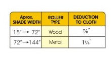Spring Roller and Cloth Deductions Chart